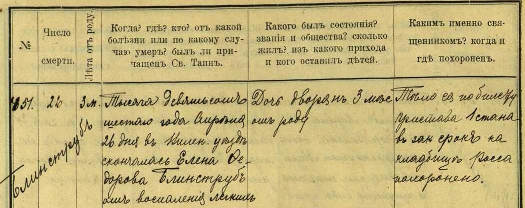 19060426 Elena Blinstrubaite Teodoro