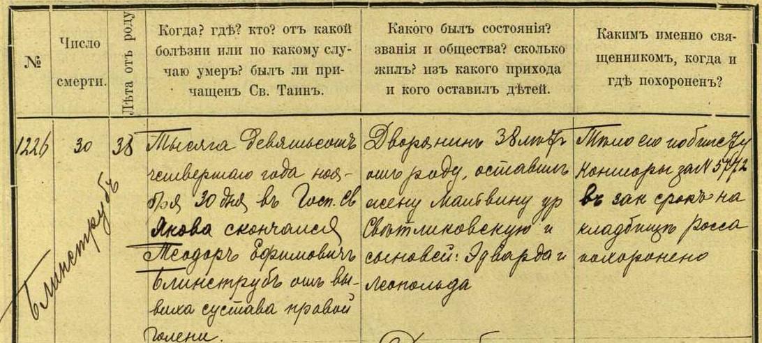 19041130 Teodoras Blinstrubas Eufemijaus